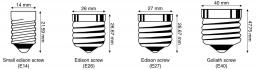 76/56/zangra-difference-e26-e27-verschil-difference-entre.jpg