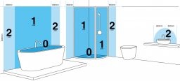 78/e7/ip-badkamer-verlichting-bathroom-lighting-zangra-waterproof-waterdicht-etanche-lampe.jpg